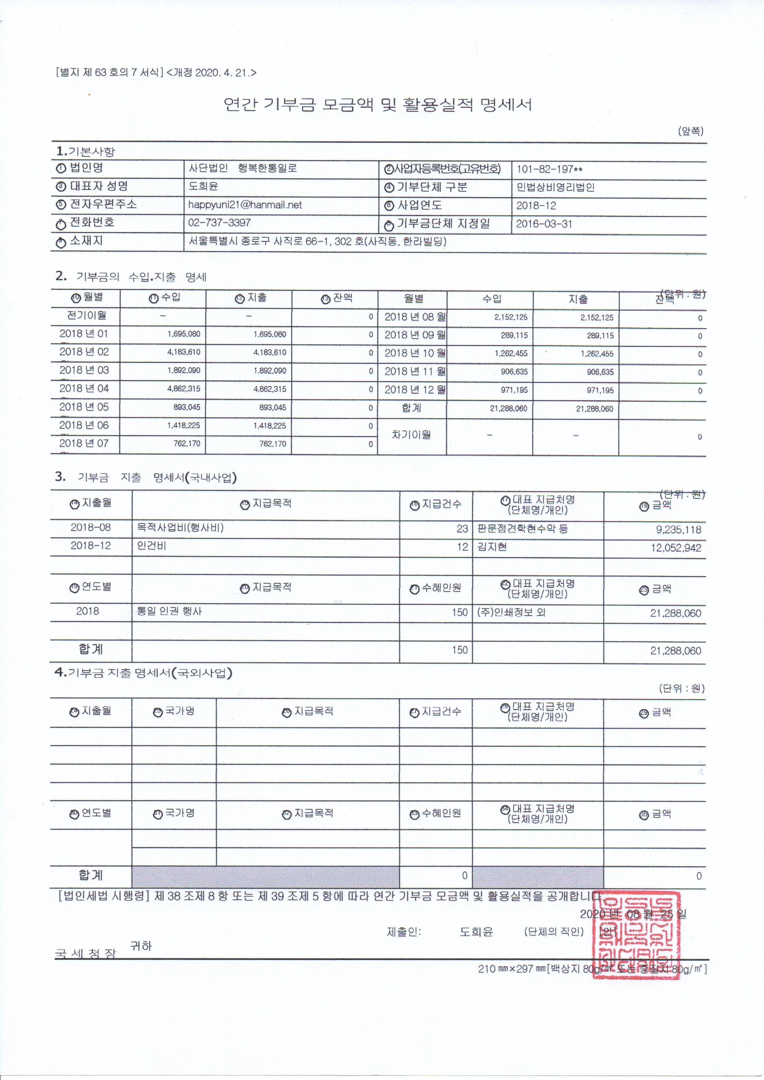 2018년 연간기부금모금액_활용실적명세서.jpg